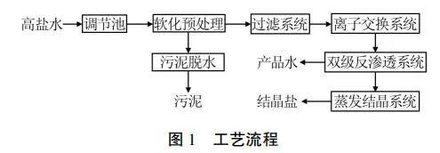 水�理�D片1