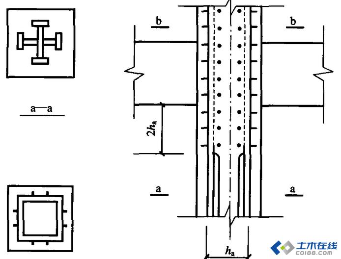 钢结构构件的受力特点及其连接类型