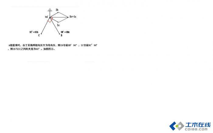 单相接地电流向量图.JPG