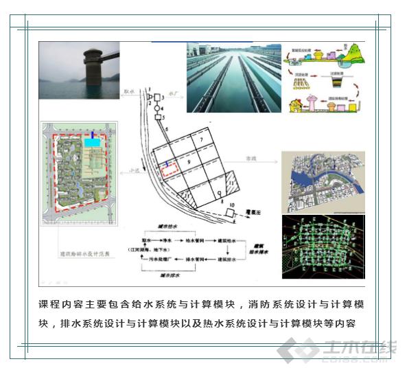 建筑�o排水�D片2