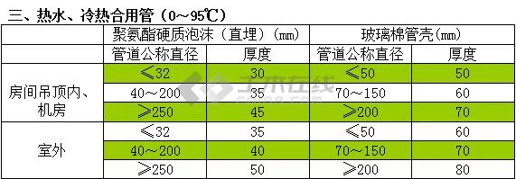 中央空调图片2