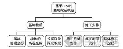 BIM��I�件�D片1