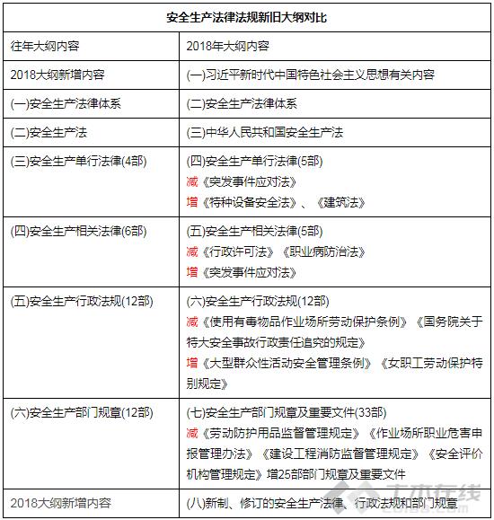 注册安全工程师图片1