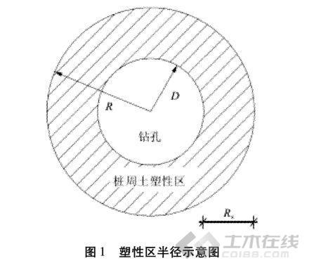 地质勘察图片2