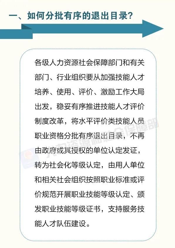 考试·法规图片1