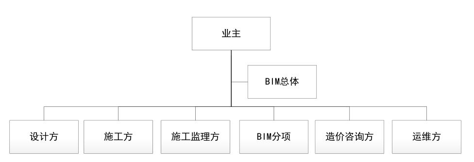 轨道交通BIM图片3