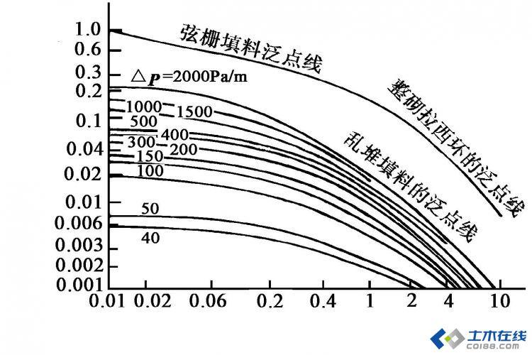 大气治理图片3