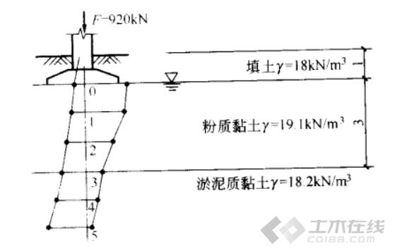 注册岩土工程师图片2