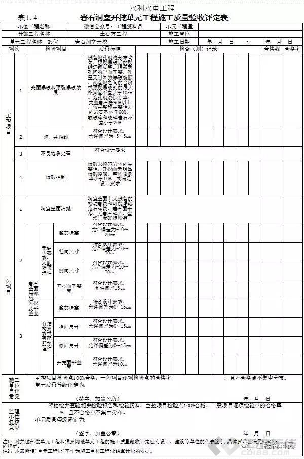 水利工程资料图片1