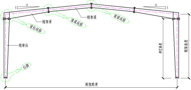 钢结构工程图片2