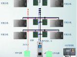 建筑智能化图片3