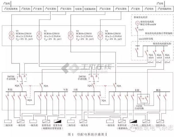 电气工程施工图片1