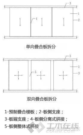 标准化设计图片2