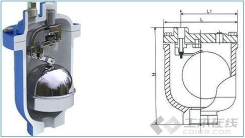 给排水工程论文图片1