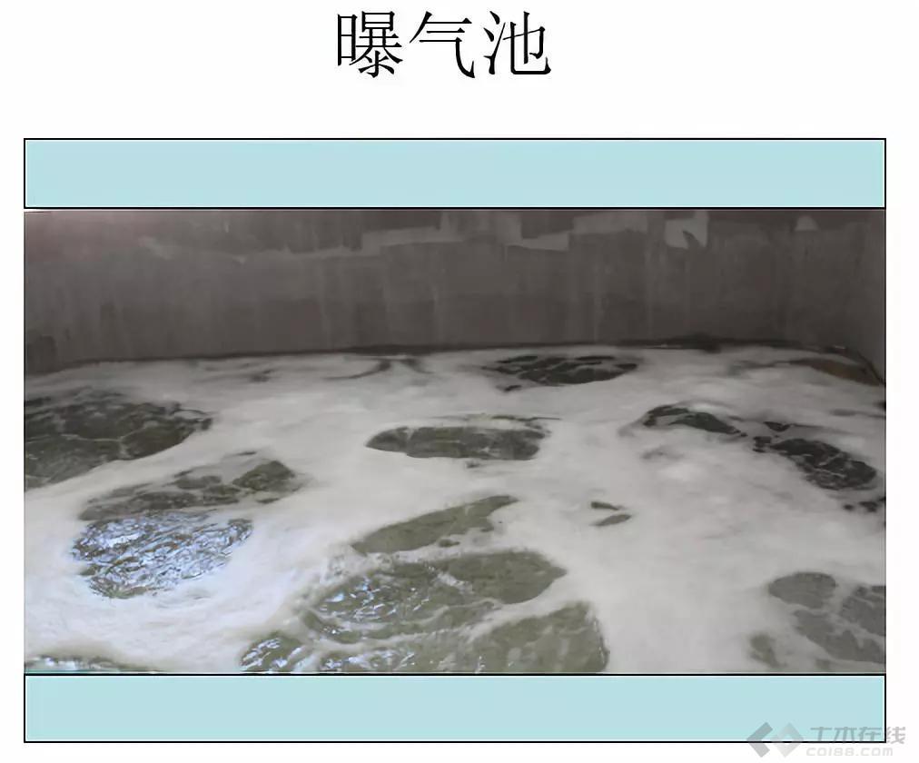 中水处理回用图片3