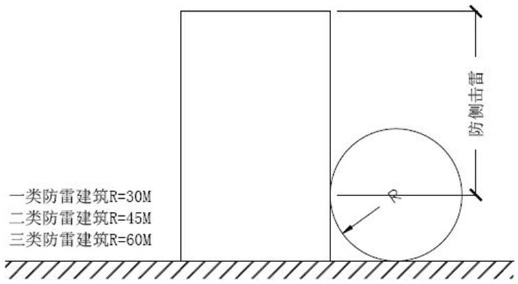 """屋面避雷带怎么做才规范?""""设计 施工""""一文总结!(图9)"""