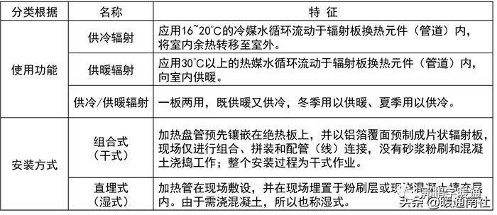 中央空调系统设计方法(图12)