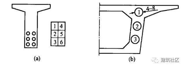 涵洞设计施工图片1