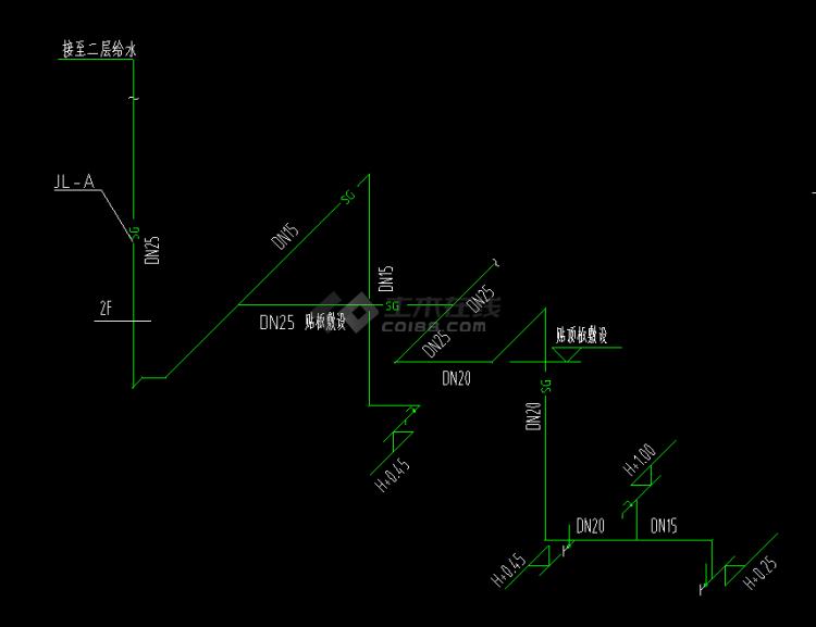 安装工程造价图片1