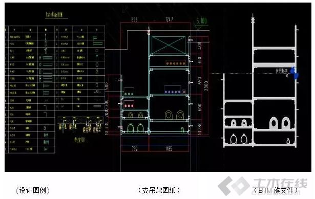 """看""""BIM 综合支吊架""""如何解决有限空间中的管线布置?"""