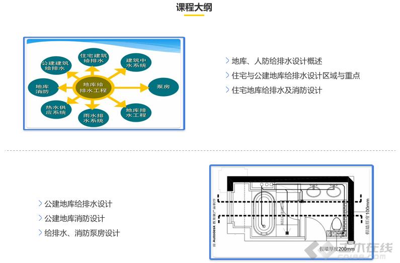�o排水工程�Y料�D片3