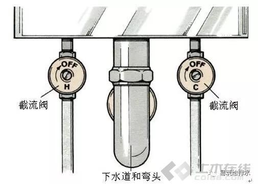给排水工程资料图片3