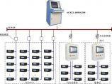 电气论文图片1