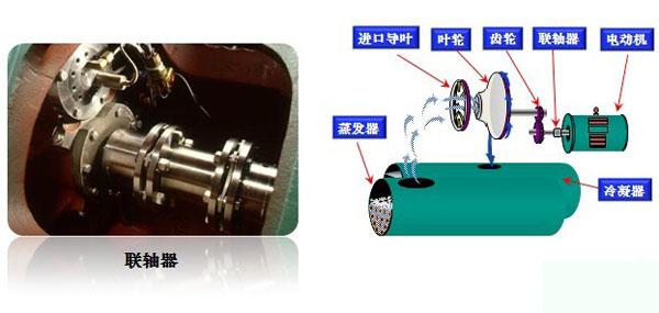 1开启式压缩机转动装置.jpg
