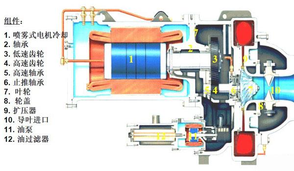 7压缩机剖面图.jpg