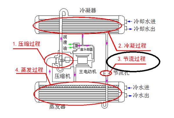 9系统工作原理.png