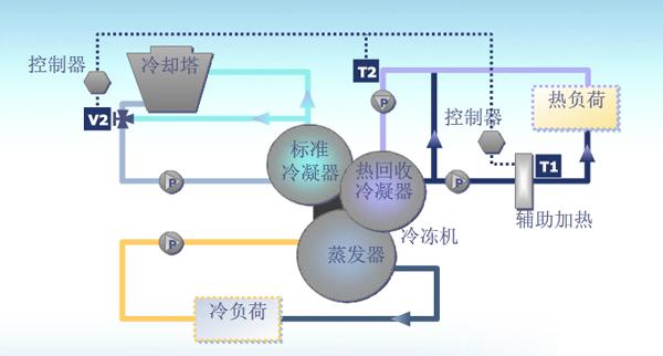5热回收控制.png