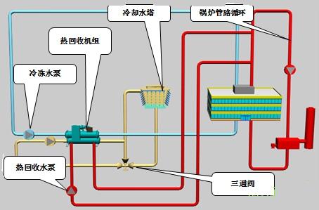 2热回收离心机组.png