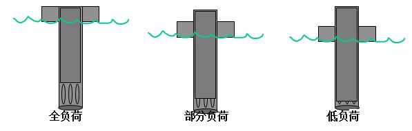 6线性浮球阀.png